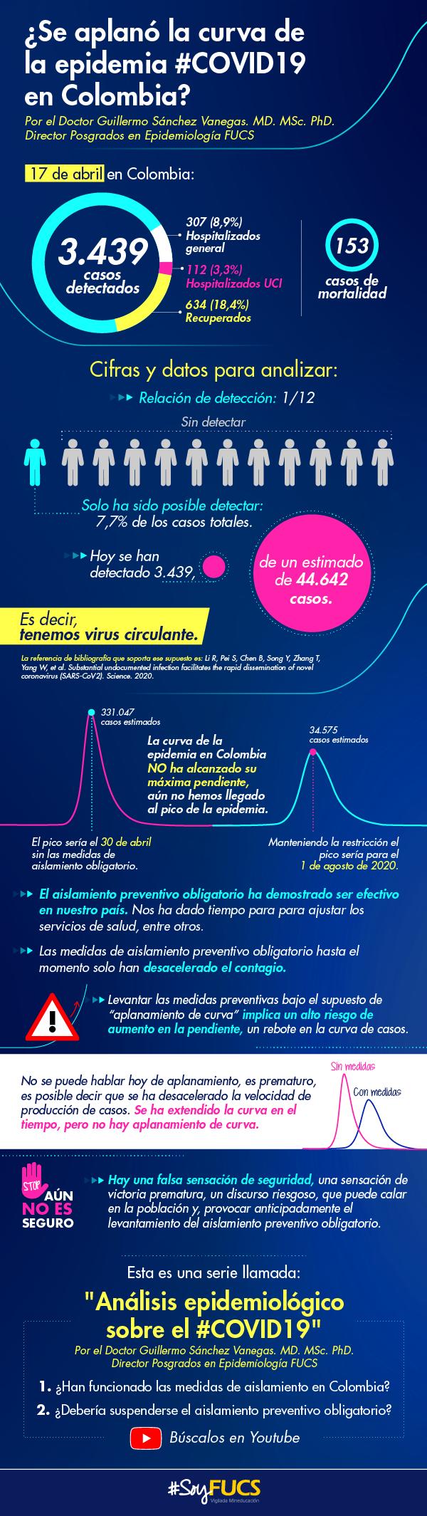 riesgo epidemiológico en Colombia